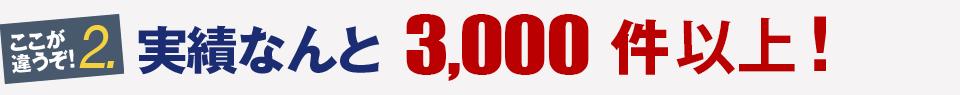 実績なんと30000件